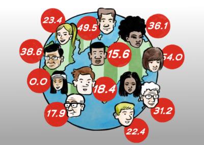 WHS komt met rasse schreden dichterbij